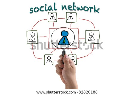 electronic business recruitment process social network concept - stock photo