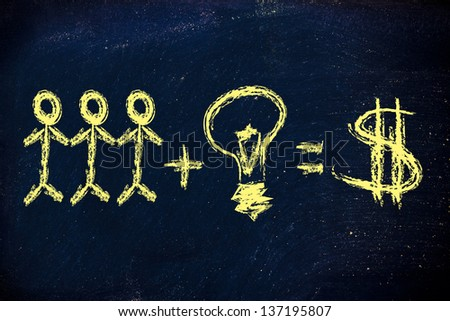 employee teamwork and ideas are needed for company success and earnings (dollar version) - stock photo