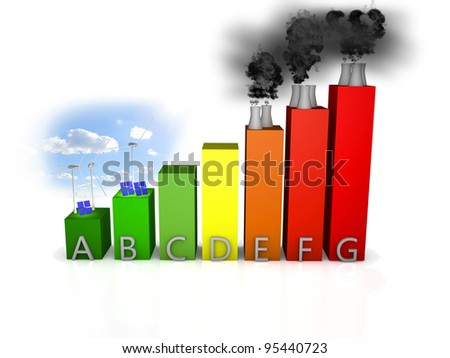 energy efficiency chart over white background - stock photo