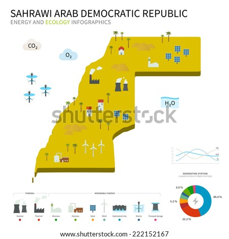 Energy industry and ecology of Sahrawi Arab Democratic Republic map with power stations infographic. - stock photo
