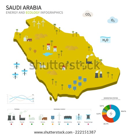 Energy industry and ecology of Saudi Arabia map with power stations infographic. - stock photo
