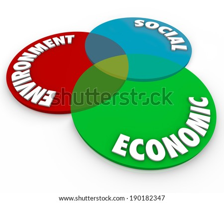 Environment, Social and Economic Words Venn Diagram Responsibility Factors - stock photo