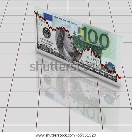 Euro versus dollar - stock photo