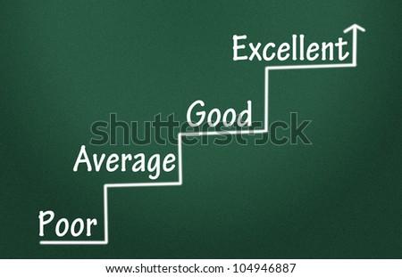 Evaluation of progress - stock photo