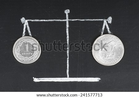 Exchange rate . Coins on the scale. The polish zloty and dollar - stock photo