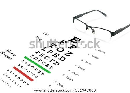 Eye glasses with eyesight test on chart board. - stock photo
