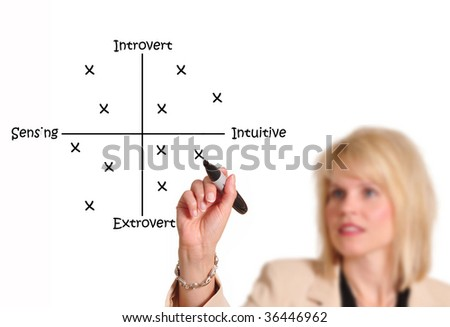 Female executive drawing results of a personality test on a whiteboard. Focus is on the hand and the diagram - stock photo