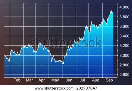 Financial data graph, financial prediction. - stock photo
