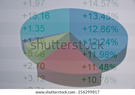 Financial data on a monitor. - stock photo