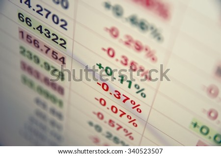 Financial data on a PC monitor. Trading terminal with quotes. Selective focus. - stock photo
