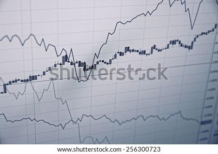 Financial data on monitor. Stock market charts. Trading terminal. Technical analysis. - stock photo