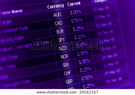 financial market currency interest rates on monitor - stock photo