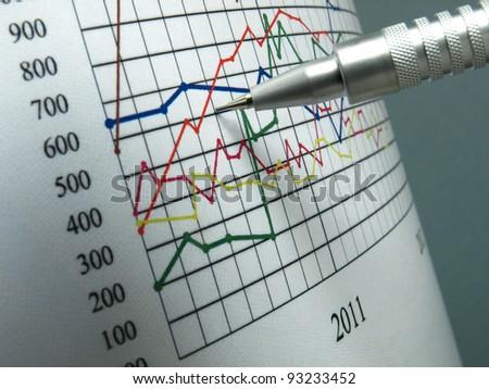 Financial statement analysis - stock photo