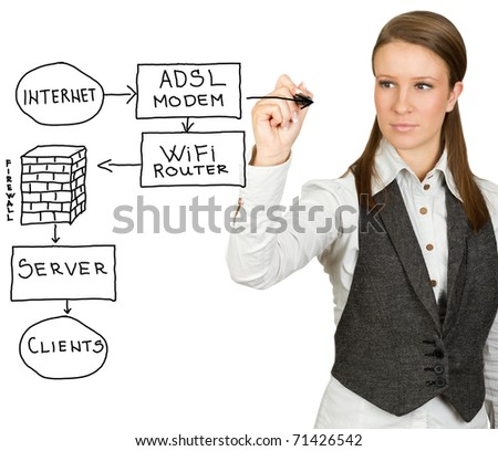 Firewall system - stock photo