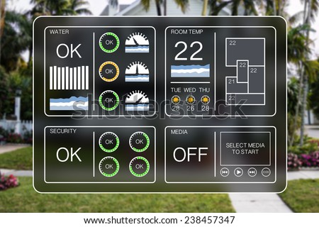 Flat design illustration of a home automation dashboard to control home appliances like water, heating, temperature and entertainment system with a villa in the blurred background - stock photo