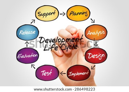 Flow chart of life cycle development process, business concept - stock photo