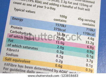Food label giving dietary information on a box of cereal - stock photo