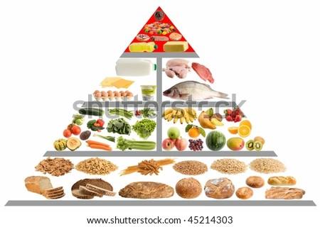 Food pyramid - stock photo