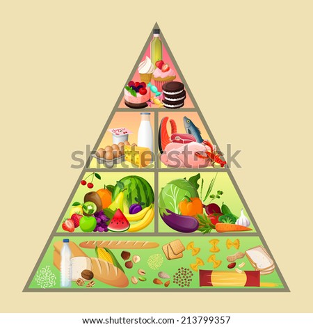 Food pyramid healthy eating diet nutrition concept  illustration - stock photo