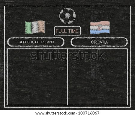 football euro 2012 scoreboard ireland and croatia with nations flag written on blackboard background high resolution, easy to use - stock photo