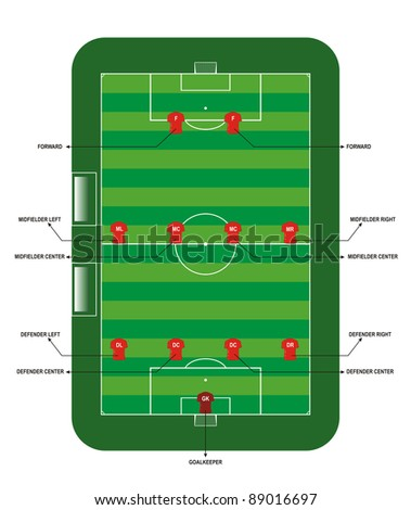 Football / soccer field for tactical lesson - stock photo