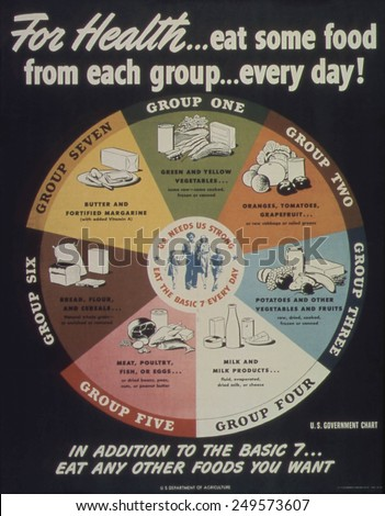For Health..eat some food from each group..every day! U.S. Government poster promoted the 'Basic 7' food groups during WW2 to help maintain nutritional standards under wartime food rationing. 1943. - stock photo