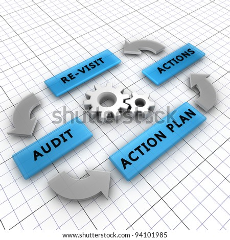 Four steps of the audit process in order to audit a company - stock photo