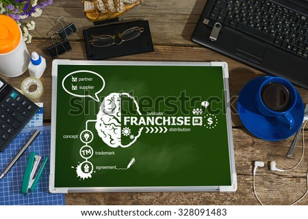 Franchise design concepts for business, consulting, finance, management, career. - stock photo