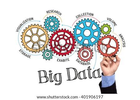 Gears and Big Data Mechanism on Whiteboard - stock photo