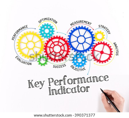 Gears and KPI Key Performance Ind�±cator Mechanism - stock photo