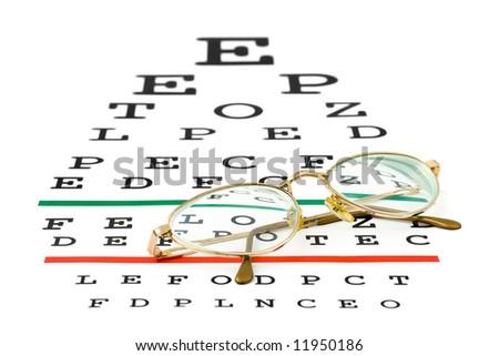 Glasses on eyesight test chart, isolated on white background - stock photo
