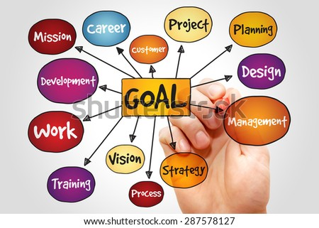 Goal Project management mind map, business concept - stock photo