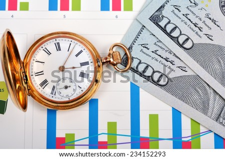 gold pocket watch on dollar money banknotes - stock photo