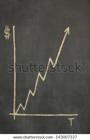 graph drawn on a chalkboard showing time plotted against money, with an arrow showing upward trend - stock photo