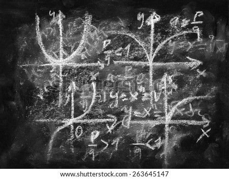 Graph of a function, curves, diagrams. Math lecture. Chalkboard isolated texture background with mathematical formula, numbers, figure. Hand drawn illustration. - stock photo