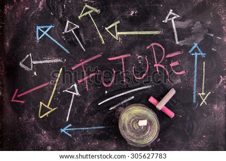 Graphical representation of the concept of the future with chalk and blackboard - stock photo