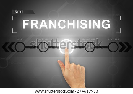 hand clicking franchising button on a touch screen - stock photo