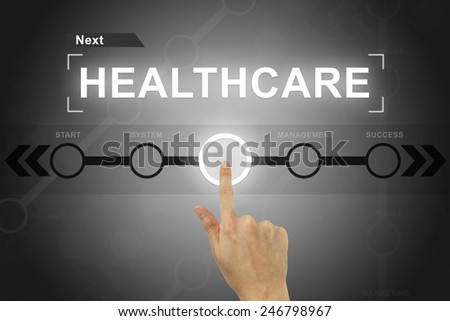 hand clicking healthcare button on a touch screen - stock photo