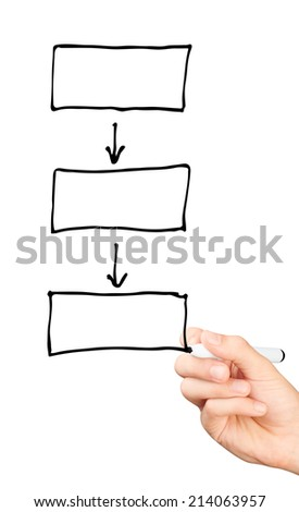 Hand drawing a blank diagram isolated on white background  - stock photo