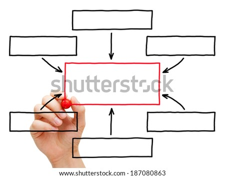 Hand drawing blank flow chart with marker on transparent wipe board. - stock photo