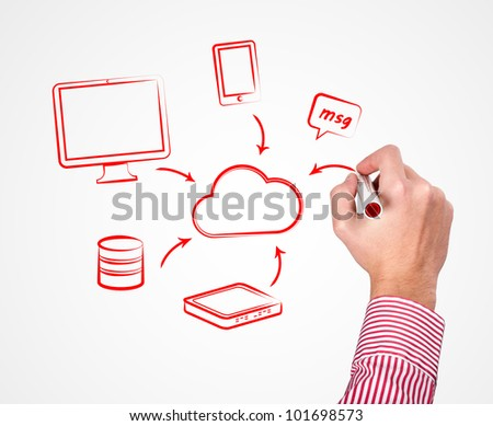 Hand drawing cloud, modem, database, screen, monitor, phone, tablet to whiteboard. - stock photo