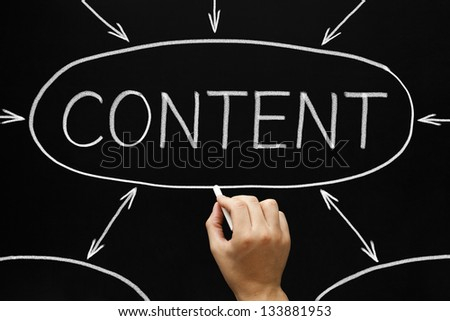 Hand drawing Content flow chart with white chalk on blackboard. - stock photo