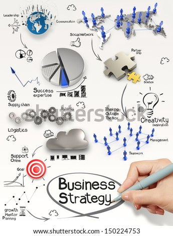 hand drawing creative business strategy as concept - stock photo