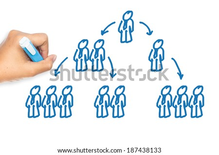 Hand drawing image of business team flowchart on whiteboard, can be used in social network concept - stock photo