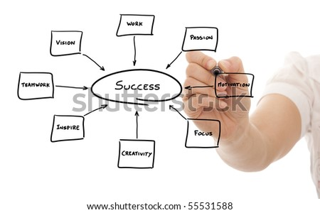 hand drawing in a whiteboard the keys for success - stock photo