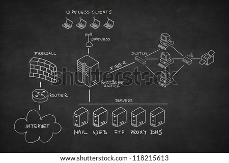 Hand drawing Network. Drawn with white chalk on a blackboard. - stock photo