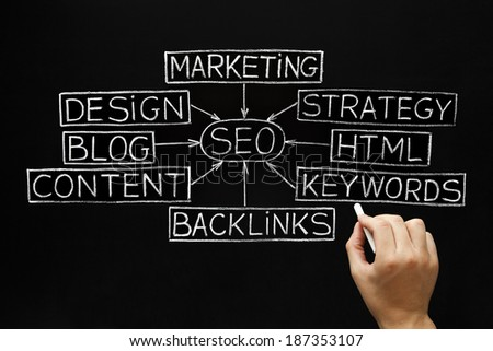 Hand drawing SEO flow chart with white chalk on blackboard. - stock photo