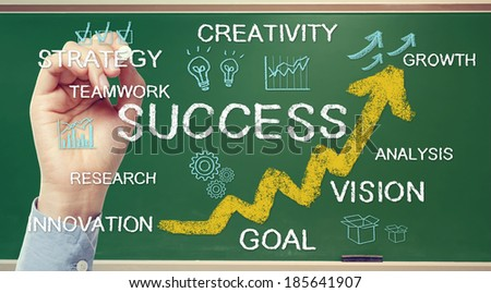 Hand drawing success texts and cartoon on green chalk board - stock photo