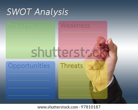 Hand drawing swot analysis strategy diagram. - stock photo