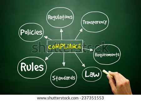 Hand drawn Compliance mind map, business concept on blackboard - stock photo